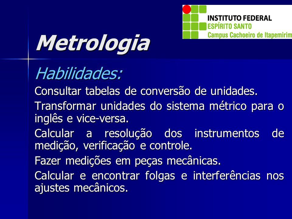 Metrologia Habilidades: Consultar tabelas de conversão de unidades. Transformar unidades do sistema métrico para o inglês e vice-versa. Calcular a res
