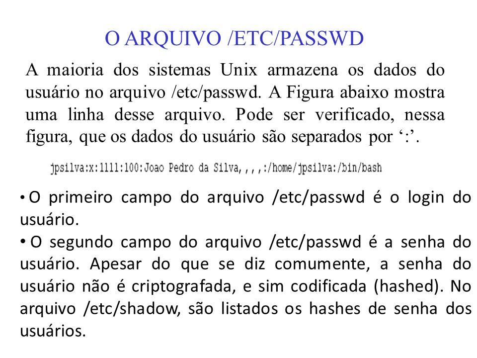 O ARQUIVO /ETC/PASSWD A maioria dos sistemas Unix armazena os dados do usuário no arquivo /etc/passwd. A Figura abaixo mostra uma linha desse arquivo.