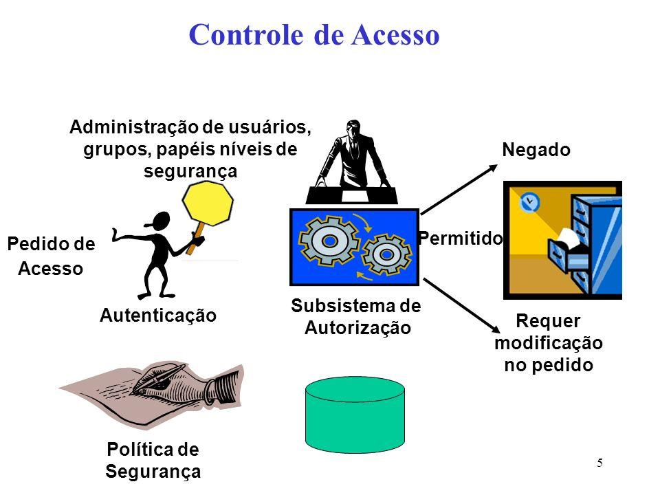 5 Controle de Acesso Subsistema de Autorização Política de Segurança Pedido de Acesso Autenticação Negado Permitido Requer modificação no pedido Admin