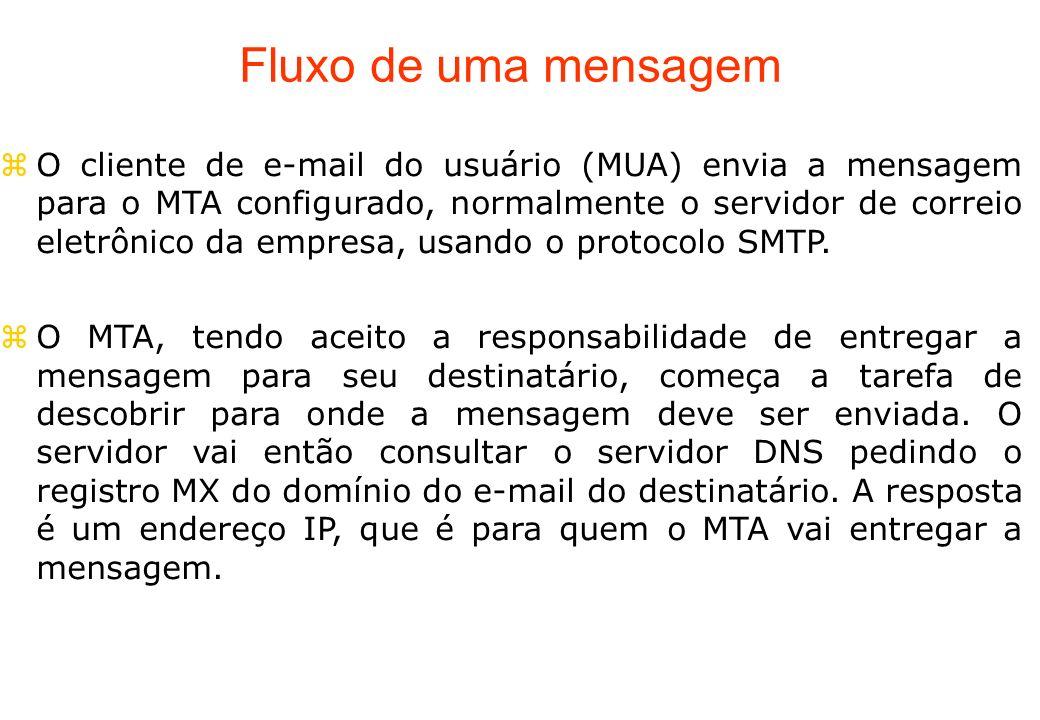 Fluxo de uma mensagem O cliente de e-mail do usuário (MUA) envia a mensagem para o MTA configurado, normalmente o servidor de correio eletrônico da em