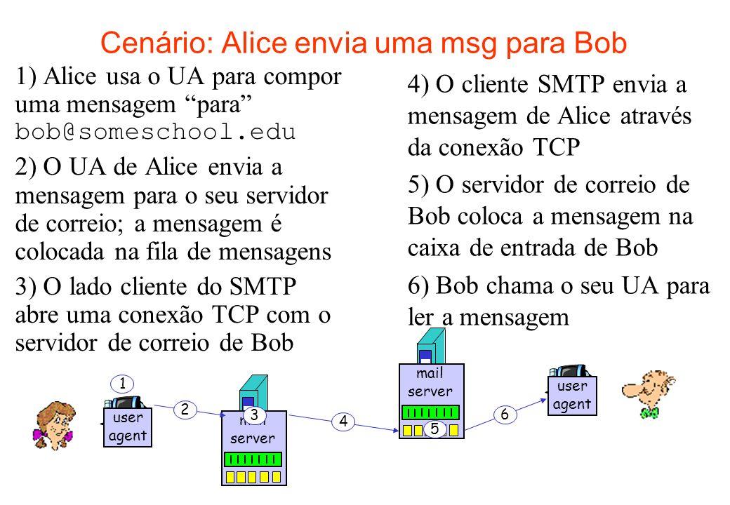 Cenário: Alice envia uma msg para Bob 1) Alice usa o UA para compor uma mensagem para bob@someschool.edu 2) O UA de Alice envia a mensagem para o seu