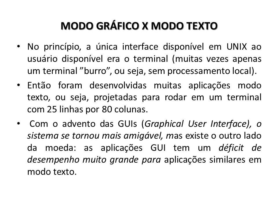 MODO GRÁFICO X MODO TEXTO No princípio, a única interface disponível em UNIX ao usuário disponível era o terminal (muitas vezes apenas um terminal bur