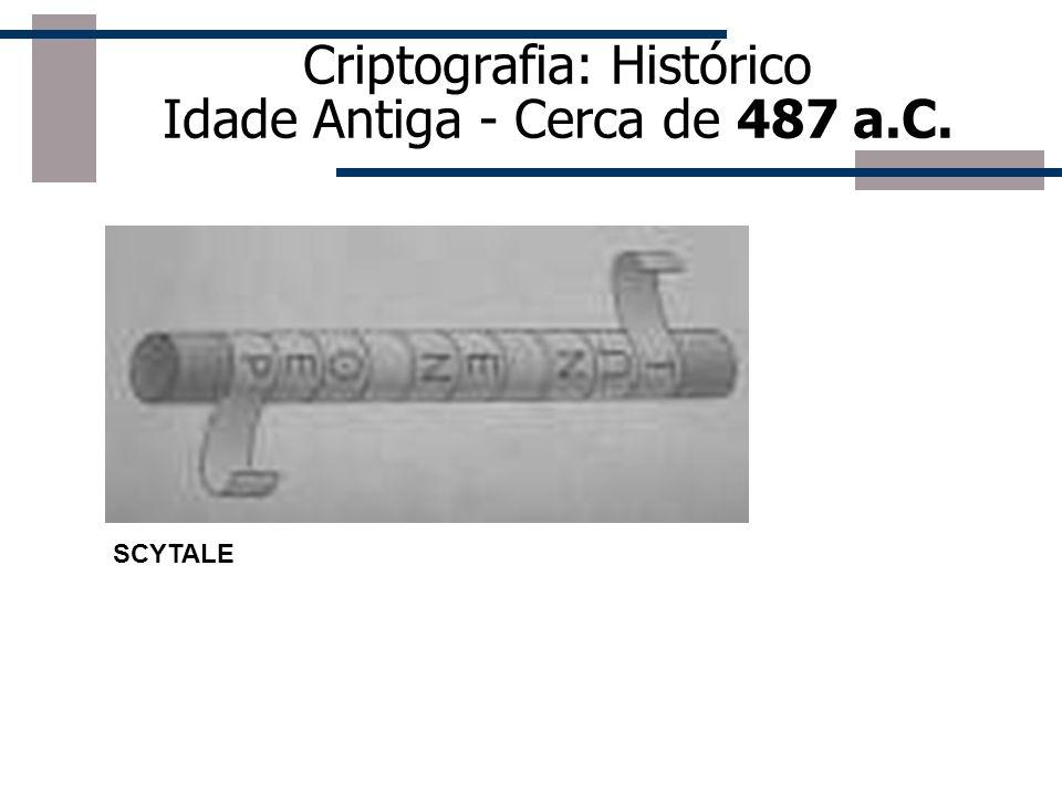 Criptografia na História Egípcios antigos cifravam alguns de seus hieróglifos O barro de Phaistos (1600 a.c) ainda não decifrado Cifrador de Júlio Cés