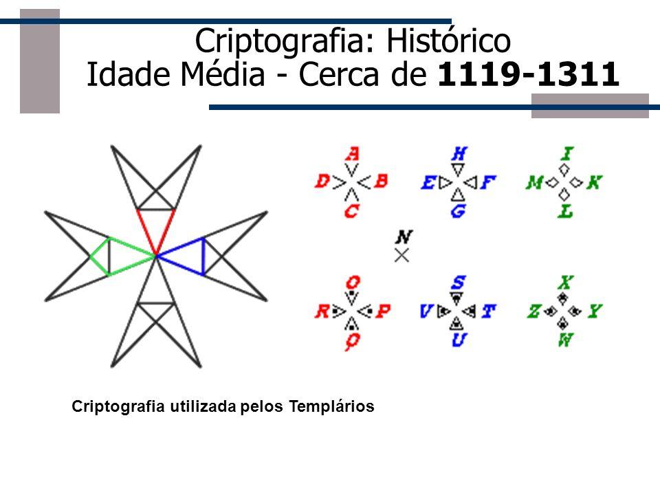 Criptografia: Histórico Idade Antiga - Cerca de 487 a.C. SCYTALE