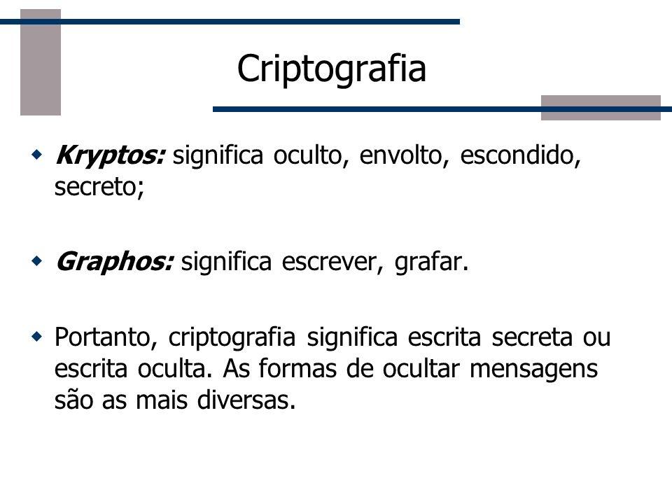 Criptografia: Histórico História Recente Avanços na ciência e na tecnologia Intensa movimentação de pessoas Grandes Guerras - Enigma, Maquina Púrpura