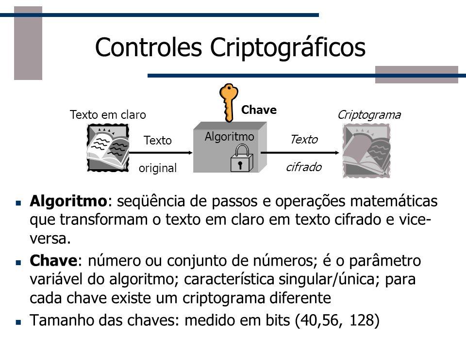 Criptografia Kryptos: significa oculto, envolto, escondido, secreto; Graphos: significa escrever, grafar. Portanto, criptografia significa escrita sec