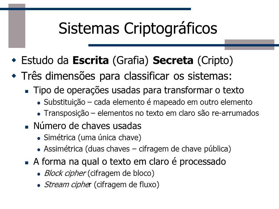 Controles Criptográficos Algoritmo: seqüência de passos e operações matemáticas que transformam o texto em claro em texto cifrado e vice- versa. Chave