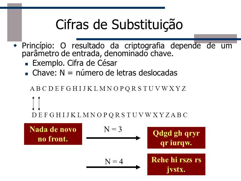Cifras de Substituição Cada símbolo ou grupo de símbolos é substituído por um outro símbolo ou conjunto de símbolos. a b c d e f... Q W E R T Y...