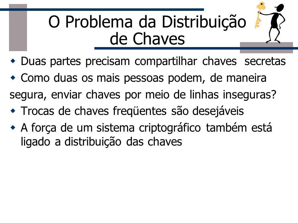 Gerenciamento de Chaves Manter todas as suas chaves seguras e disponíveis para utilização Chave de sessão - troca de e-mail, conexão da Web ou armazen