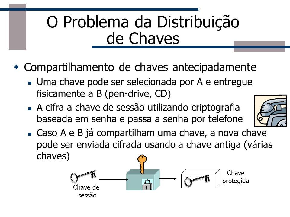O Problema da Distribuição de Chaves Duas partes precisam compartilhar chaves secretas Como duas os mais pessoas podem, de maneira segura, enviar chav