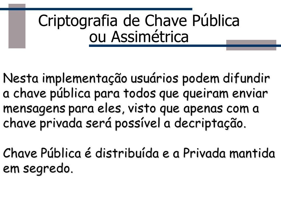 Criptografia de Chave Pública ou Assimétrica O uso do par de chaves tem consequência na: distribuição de chaves, confidencialidade e autenticação. Pri