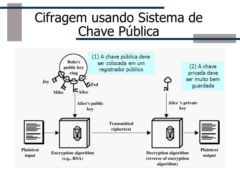 Criptografia de Chave Pública ou Assimétrica Nesta implementação usuários podem difundir a chave pública para todos que queiram enviar mensagens para
