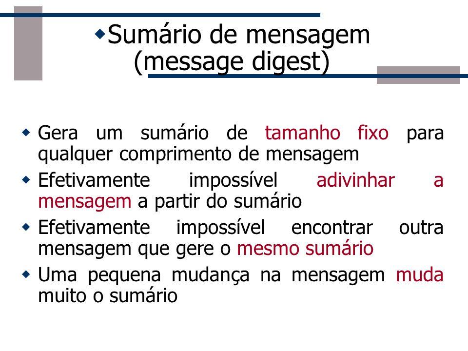 O baixo desempenho no uso da criptografia assimétrica a torna ineficiente para mensagens de tamanhos grandes. Para contornar o problema, a mensagem nã