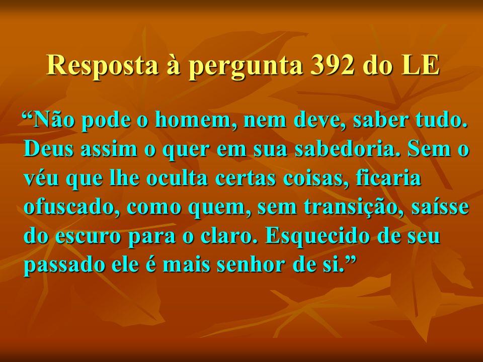 Resposta à pergunta 392 do LE Não pode o homem, nem deve, saber tudo. Deus assim o quer em sua sabedoria. Sem o véu que lhe oculta certas coisas, fica