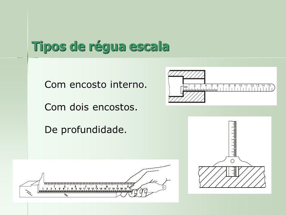 Tipos de régua escala Com encosto interno. Com dois encostos. De profundidade.