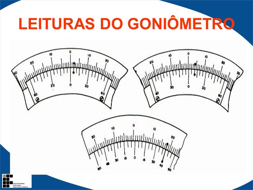 LEITURAS DO GONIÔMETRO
