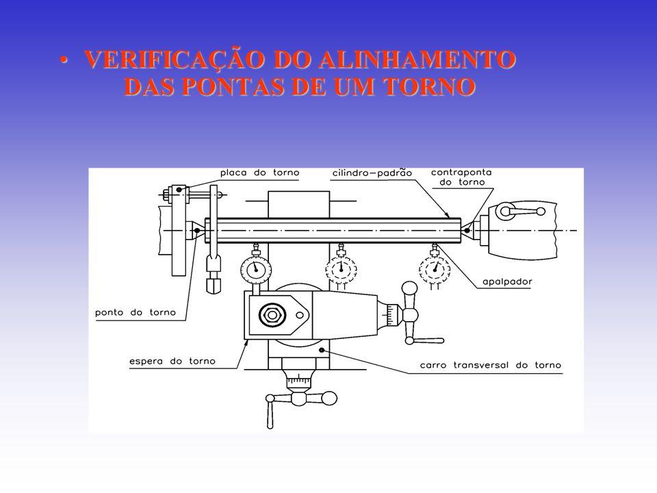 VERIFICAÇÃO DO ALINHAMENTO DAS PONTAS DE UM TORNOVERIFICAÇÃO DO ALINHAMENTO DAS PONTAS DE UM TORNO