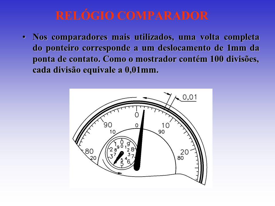 RELÓGIO COMPARADOR Nos comparadores mais utilizados, uma volta completa do ponteiro corresponde a um deslocamento de 1mm da ponta de contato. Como o m