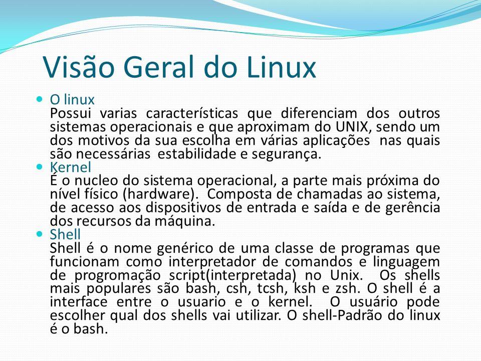 Visão Geral do Linux Shell Kernel Hardware