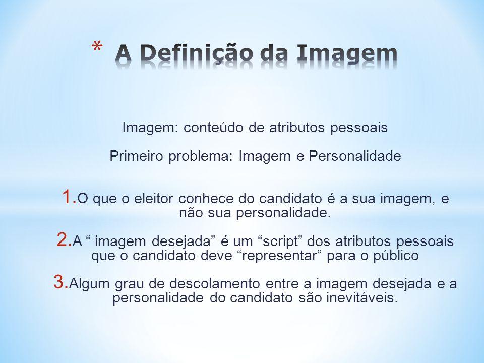 Imagem: conteúdo de atributos pessoais Primeiro problema: Imagem e Personalidade 1. O que o eleitor conhece do candidato é a sua imagem, e não sua per