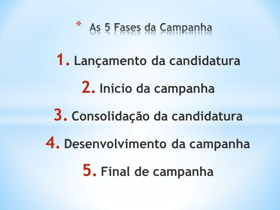 1. Lançamento da candidatura 2. Início da campanha 3. Consolidação da candidatura 4. Desenvolvimento da campanha 5. Final de campanha