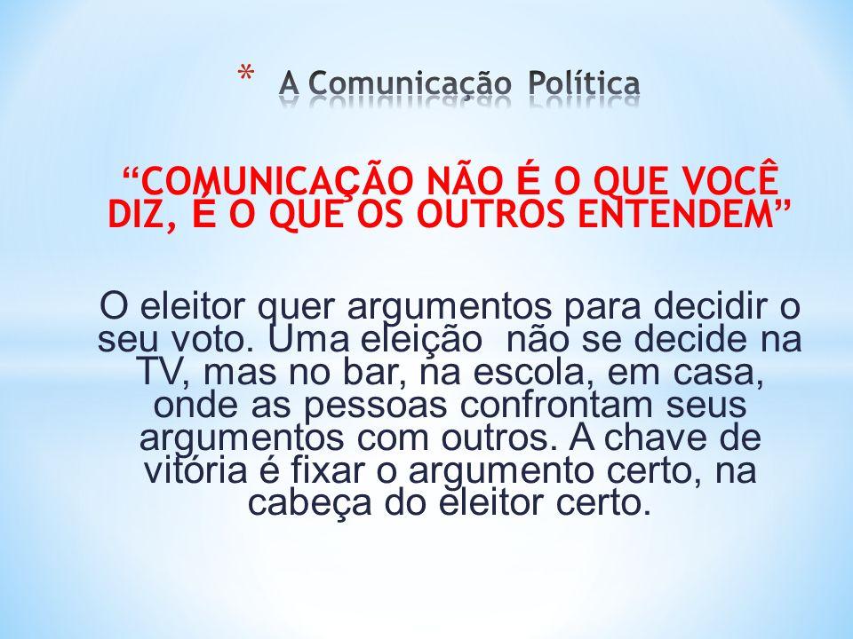 COMUNICA Ç ÃO NÃO É O QUE VOCÊ DIZ, É O QUE OS OUTROS ENTENDEM O eleitor quer argumentos para decidir o seu voto. Uma eleição não se decide na TV, mas