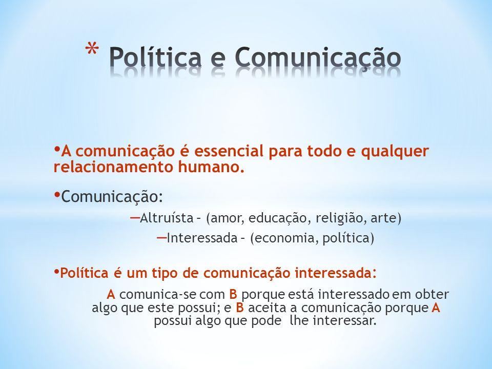 A comunicação é essencial para todo e qualquer relacionamento humano. Comunicação: – Altruísta – (amor, educação, religião, arte) – Interessada – (eco