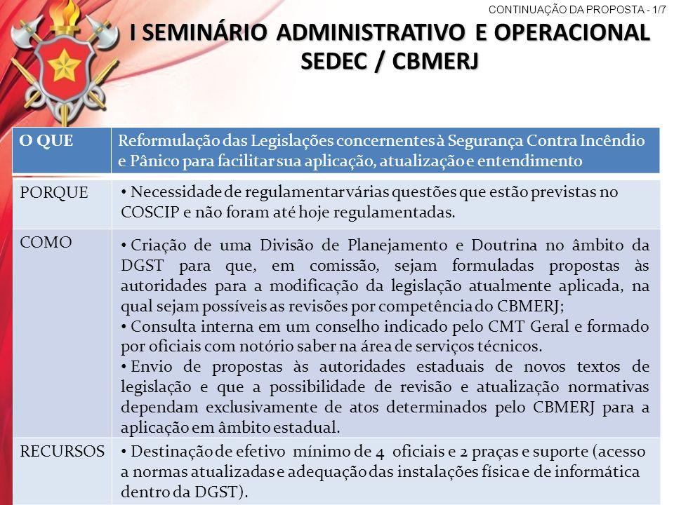 I SEMINÁRIO ADMINISTRATIVO E OPERACIONAL SEDEC / CBMERJ O QUECriação da Divisão de Planejamento e Doutrina QUEM Diretor da DGST (responsável).