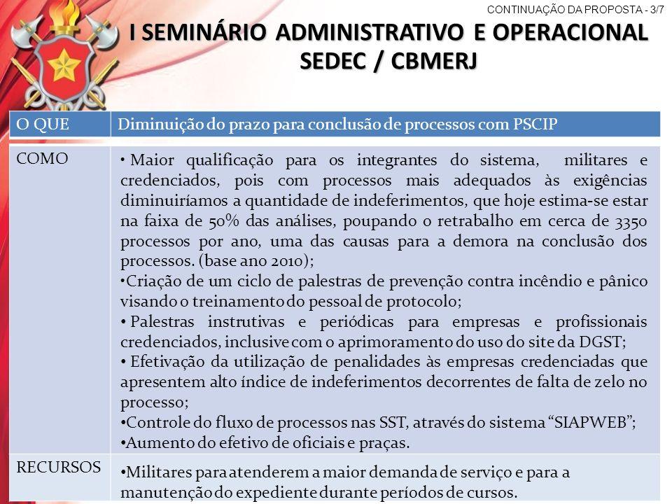 I SEMINÁRIO ADMINISTRATIVO E OPERACIONAL SEDEC / CBMERJ O QUEAumento da eficiência e da qualidade no atendimento prestado ao público QUEM Diretor da DGST (responsável) e OBM com SST (participantes).