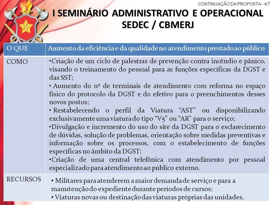 I SEMINÁRIO ADMINISTRATIVO E OPERACIONAL SEDEC / CBMERJ PROPOSTA – 5/7 O QUESistematização das atividades de Fiscalização QUEM Diretor da DGST (responsável).