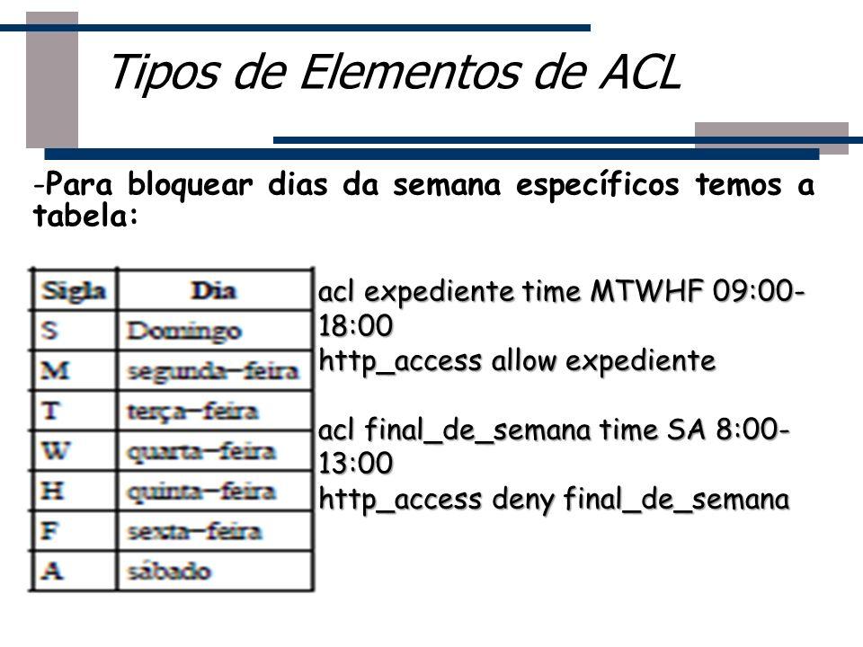 - -Para bloquear dias da semana específicos temos a tabela: Tipos de Elementos de ACL acl expediente time MTWHF 09:00- 18:00 http_access allow expedie