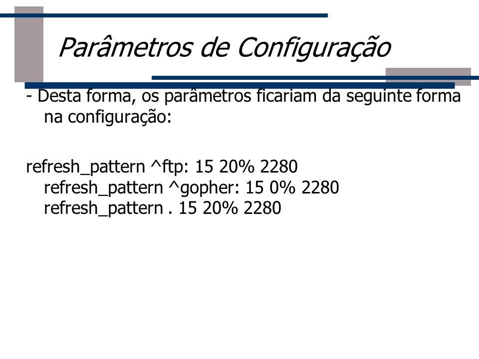 - Desta forma, os parâmetros ficariam da seguinte forma na configuração: refresh_pattern ^ftp: 15 20% 2280 refresh_pattern ^gopher: 15 0% 2280 refresh