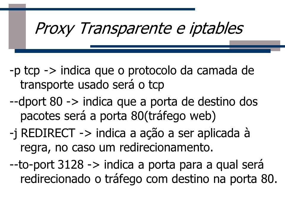-p tcp -> indica que o protocolo da camada de transporte usado será o tcp --dport 80 -> indica que a porta de destino dos pacotes será a porta 80(tráf