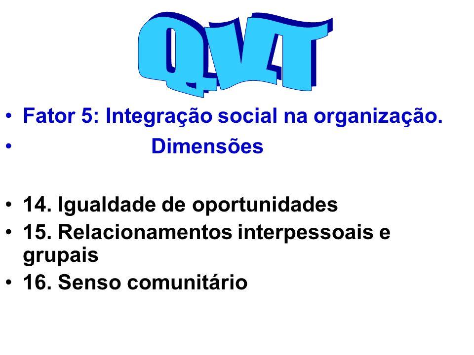 Fator 5: Integração social na organização. Dimensões 14. Igualdade de oportunidades 15. Relacionamentos interpessoais e grupais 16. Senso comunitário