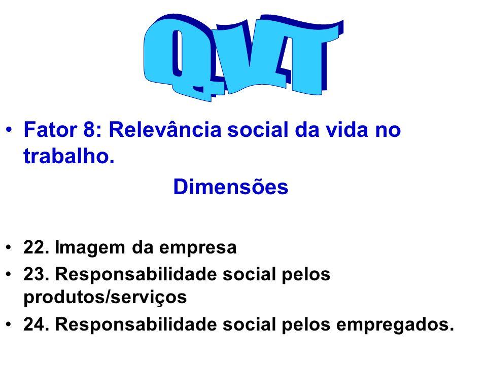 Fator 8: Relevância social da vida no trabalho. Dimensões 22. Imagem da empresa 23. Responsabilidade social pelos produtos/serviços 24. Responsabilida
