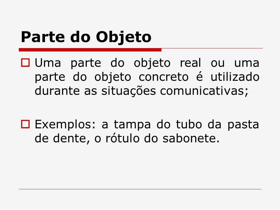 Parte do Objeto Uma parte do objeto real ou uma parte do objeto concreto é utilizado durante as situações comunicativas; Exemplos: a tampa do tubo da