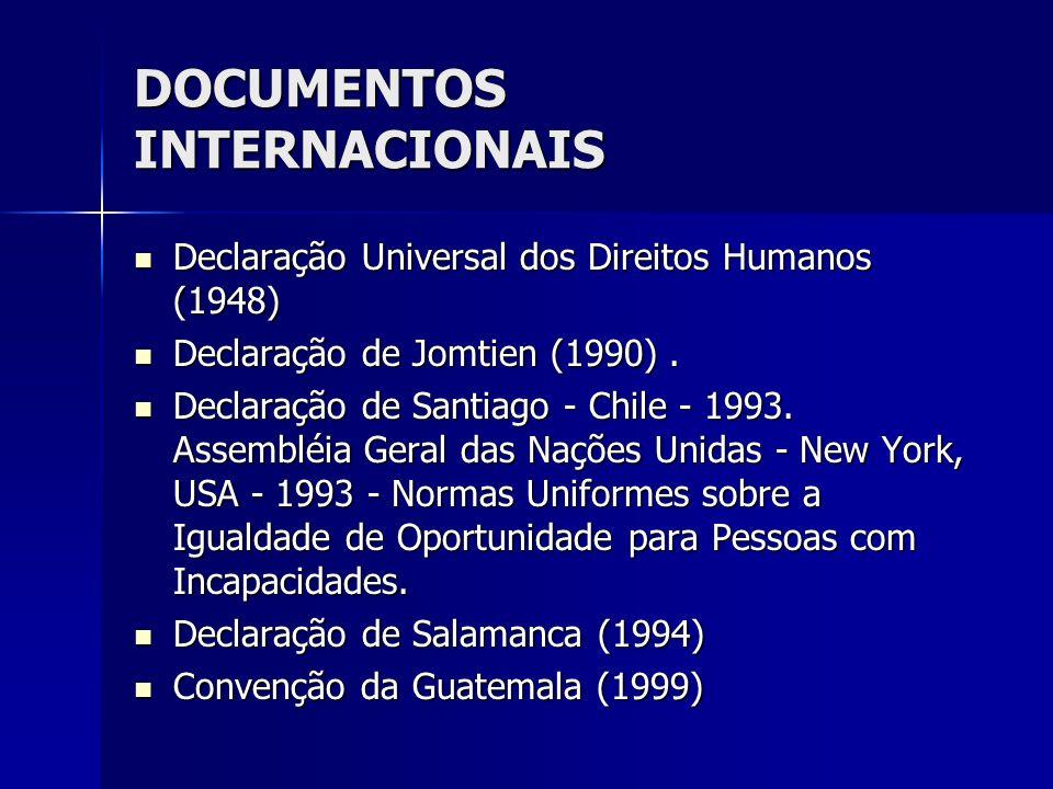 LEIS NACIONAIS Constituição Federal de 1988 - Título VI - Da Ordem Social - Art.