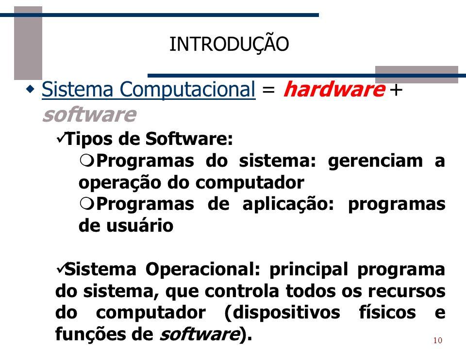 10 INTRODUÇÃO Sistema Computacional = hardware + software Tipos de Software: Programas do sistema: gerenciam a operação do computador Programas de apl