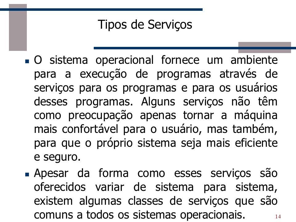 14 Tipos de Serviços O sistema operacional fornece um ambiente para a execução de programas através de serviços para os programas e para os usuários d