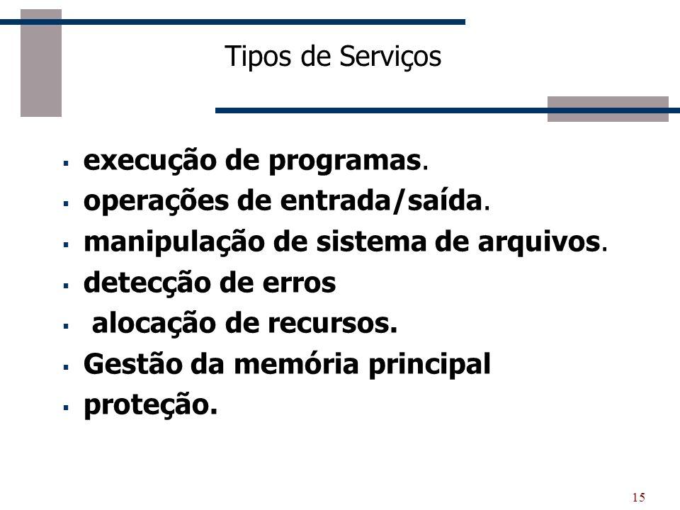 15 Tipos de Serviços execução de programas. operações de entrada/saída. manipulação de sistema de arquivos. detecção de erros alocação de recursos. Ge