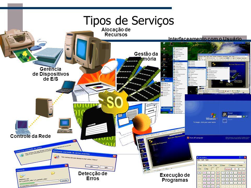 16 Tipos de Serviços Execução de Programas Gestão da Memória Alocação de Recursos Gerência de Dispositivos de E/S Controle da Rede Detecção de Erros I