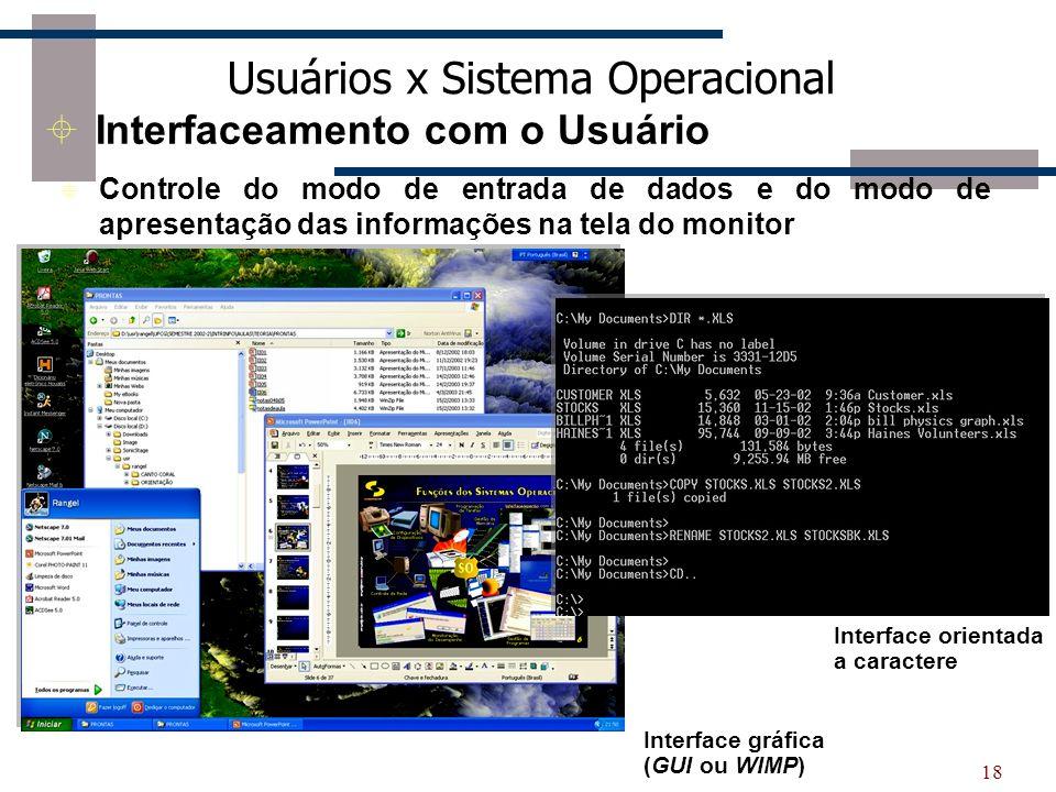 18 Usuários x Sistema Operacional Interfaceamento com o Usuário Controle do modo de entrada de dados e do modo de apresentação das informações na tela