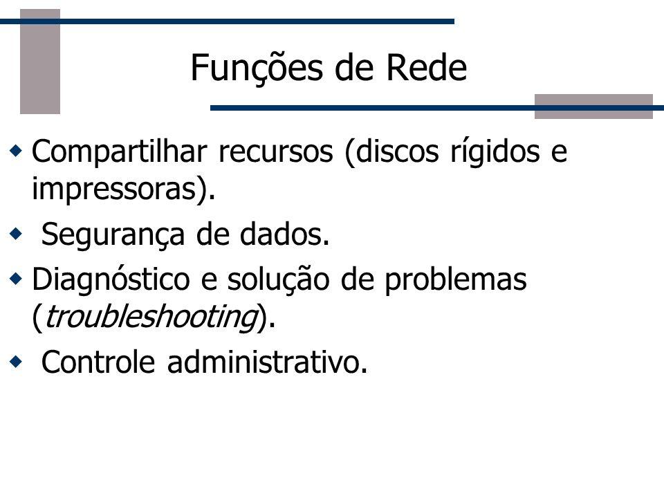 Compartilhar recursos (discos rígidos e impressoras). Segurança de dados. Diagnóstico e solução de problemas (troubleshooting). Controle administrativ