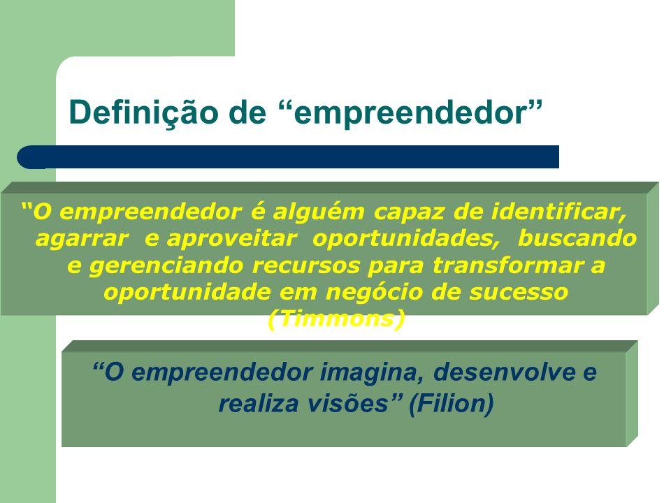 Empreendedorismo no Brasil /GEM - Em 2008, no ranking mundial, o Brasil caiu para 13º lugar. A taxa de empreendedores em estágio inicial foi de 12% -