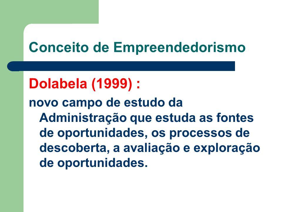 Conceito de Empreendedorismo Dolabela (1999) : novo campo de estudo da Administração que estuda as fontes de oportunidades, os processos de descoberta, a avaliação e exploração de oportunidades.