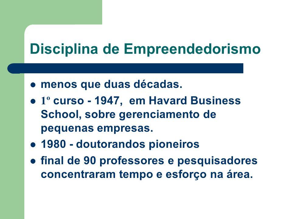 Disciplina de Empreendedorismo menos que duas décadas.