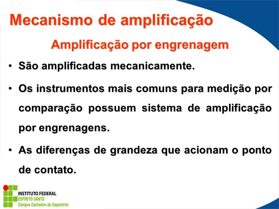 Mecanismo de amplificação Amplificação por engrenagem São amplificadas mecanicamente.São amplificadas mecanicamente. Os instrumentos mais comuns para