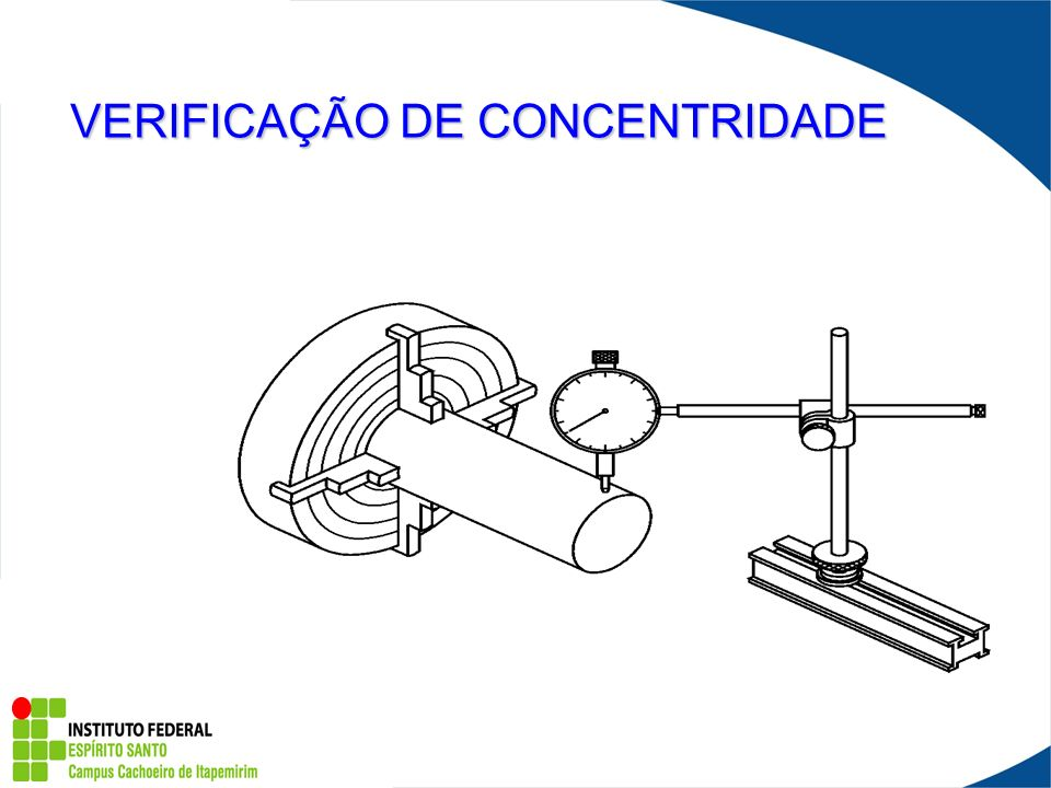 VERIFICAÇÃO DE CONCENTRIDADE