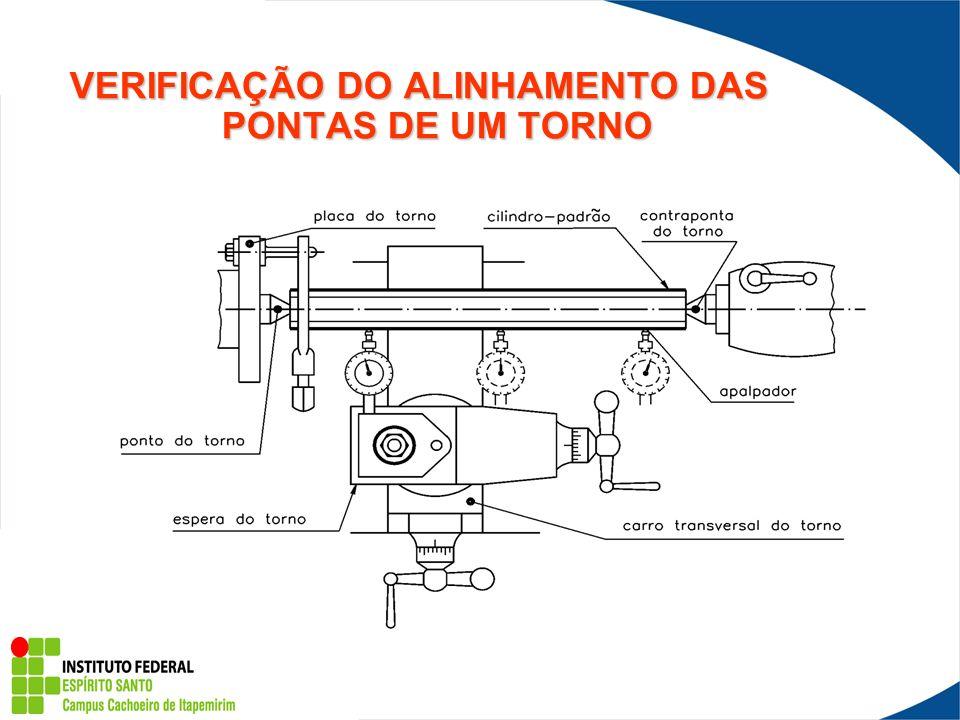 VERIFICAÇÃO DO ALINHAMENTO DAS PONTAS DE UM TORNO