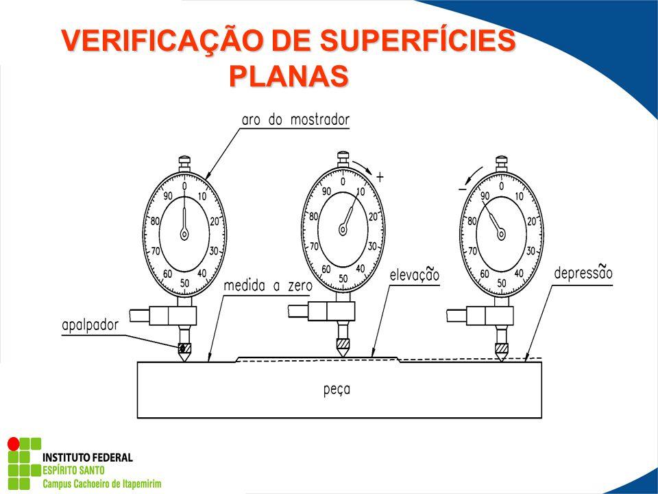 VERIFICAÇÃO DE SUPERFÍCIES PLANAS